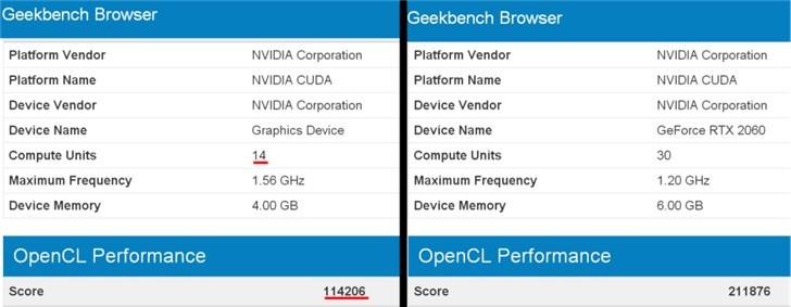 又有一枚英伟达新显卡的Geekbench跑分曝光