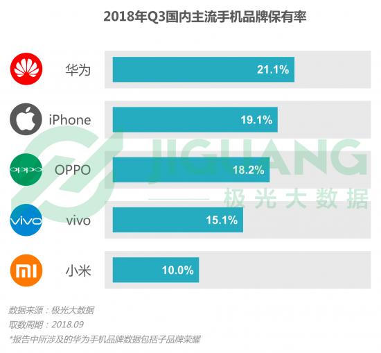 国产新机与二手市场崛起三星在中国市场腹背受敌