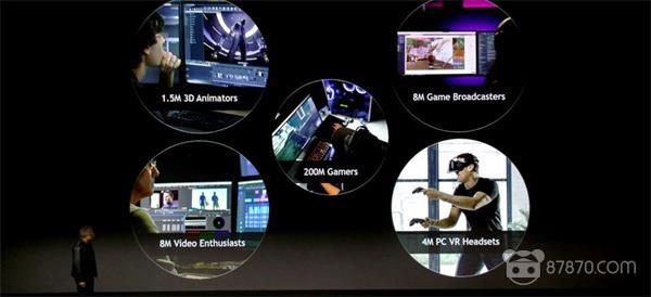 英伟达刚刚启动了CES 2019,推出了最新的GPU,即RTX 2060 VR-ready卡
