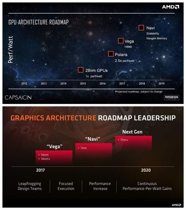 随着AMD在CES上公布Radeon VII的存在,话题大增,备受玩家关注