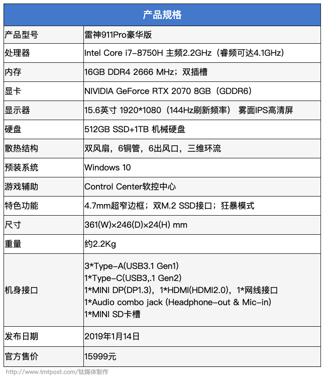 RTX 2070在移动平台上会有怎样的表现呢?