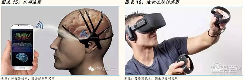 搭载fast-LCD屏幕的华为VR2