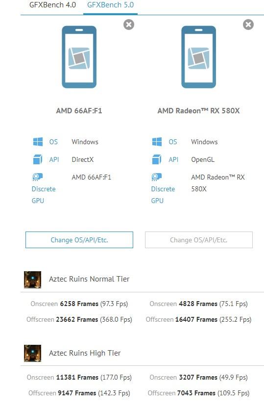 "CompuBench网站列出了AMD的一款代号""66AF:F1""显卡的规格和性能指标"