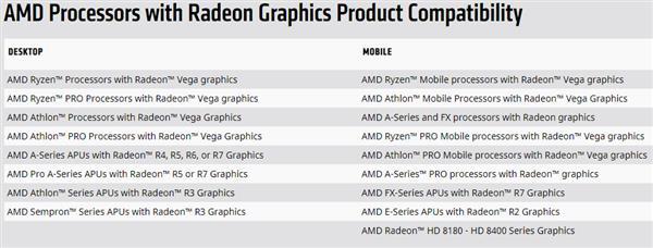 AMD发布Adrenalin 19.5.1驱动 7nm显卡性能大涨16%