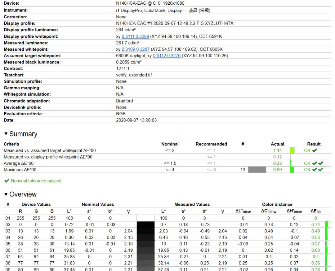 联想笔记本开摄像头_AMD锐龙7 PRO 4750U 8核16线程 最大加速频率4.1GHz - 会展报道 - 笔记本 ...